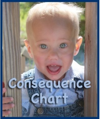 Consequence Chart [Downloadable]