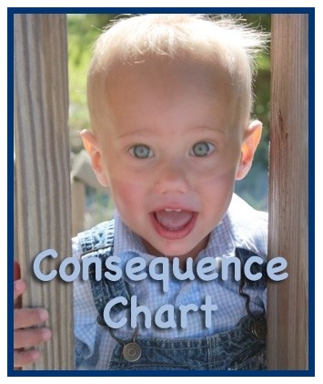 Consequence Chart